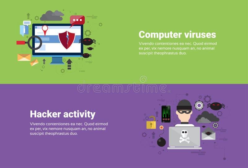 黑客活动计算机病毒数据保护保密性互联网信息安全网横幅 库存例证
