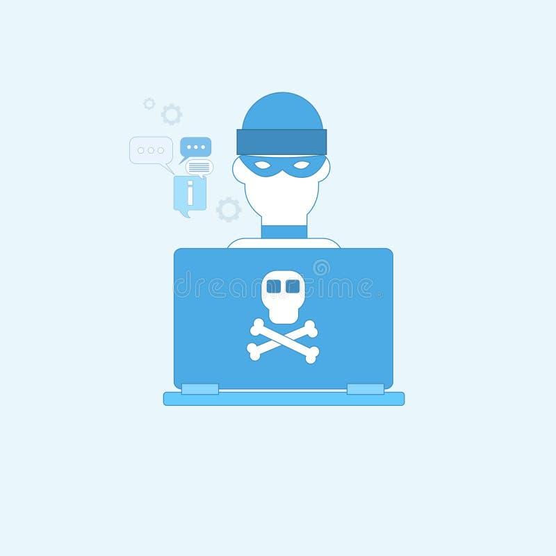 黑客活动计算机病毒数据保护保密性互联网信息安全网横幅 皇族释放例证