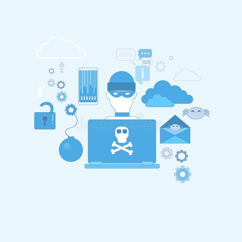 黑客活动计算机病毒数据保护保密性互联网信息安全网横幅 向量例证