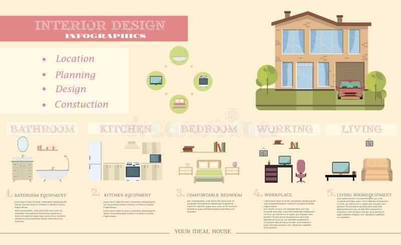 室内设计Infographics 建筑学、建筑、室内设计概念性背景与象和infographic elemen 皇族释放例证