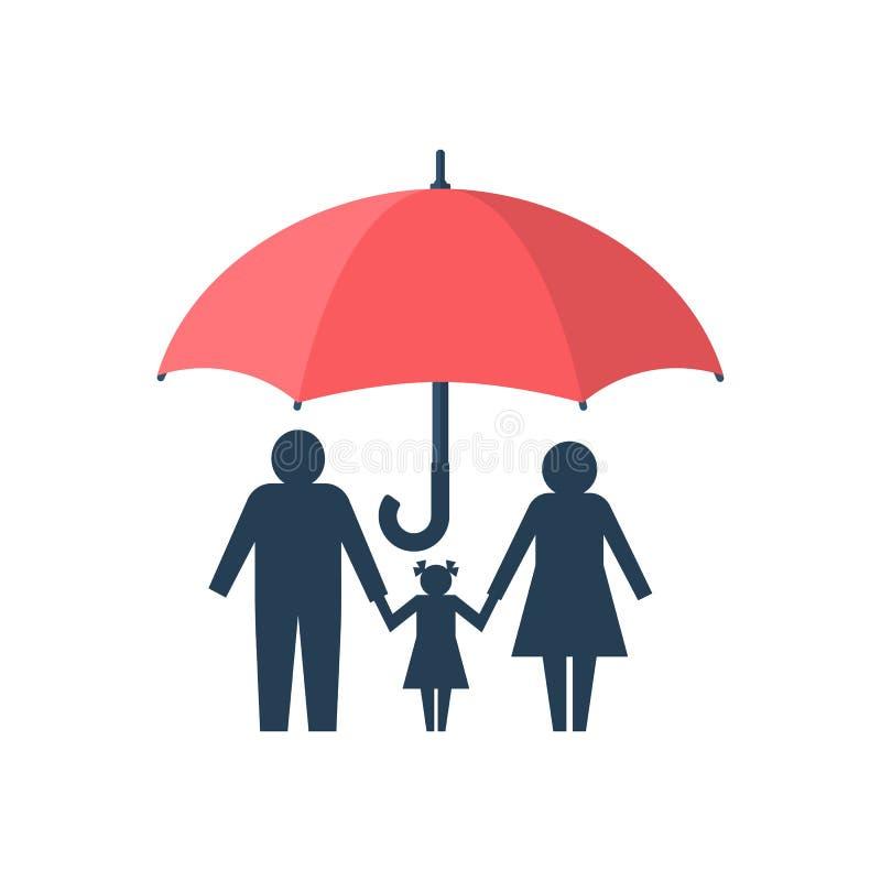 家庭保护 所有概念保险类型 向量例证