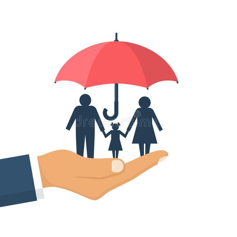 家庭保护 所有概念保险类型 皇族释放例证