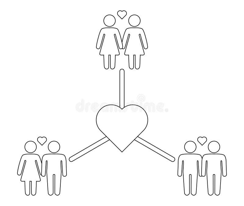 家庭变异异性恋的人、同性恋者和一个对的图示女同性恋的妇女 皇族释放例证
