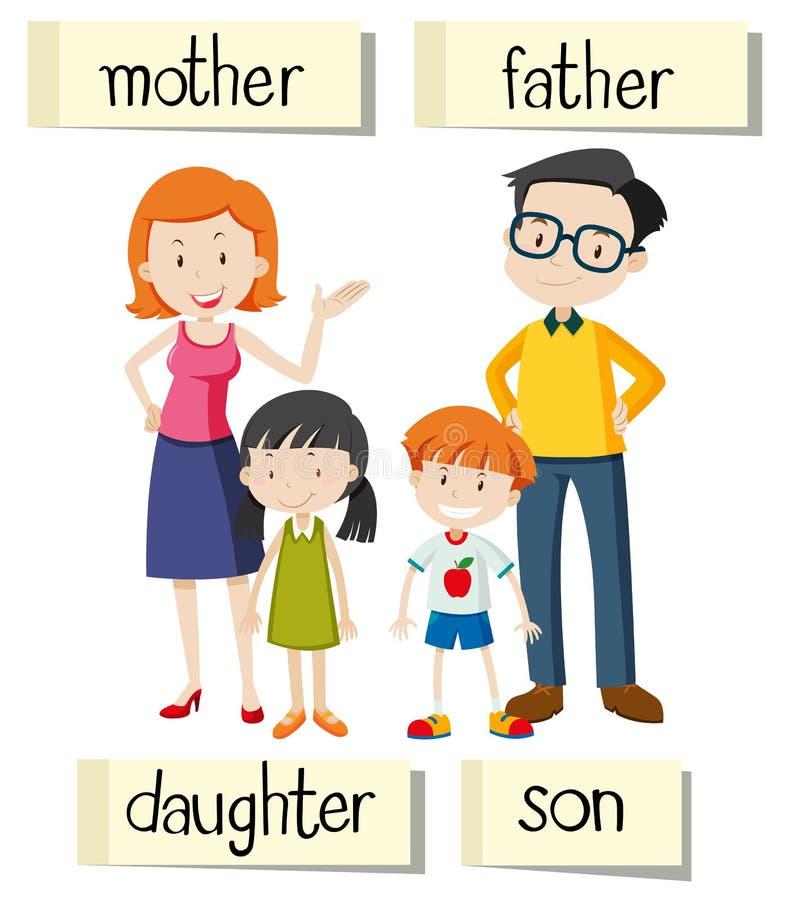 家庭成员的Wordcard 库存例证