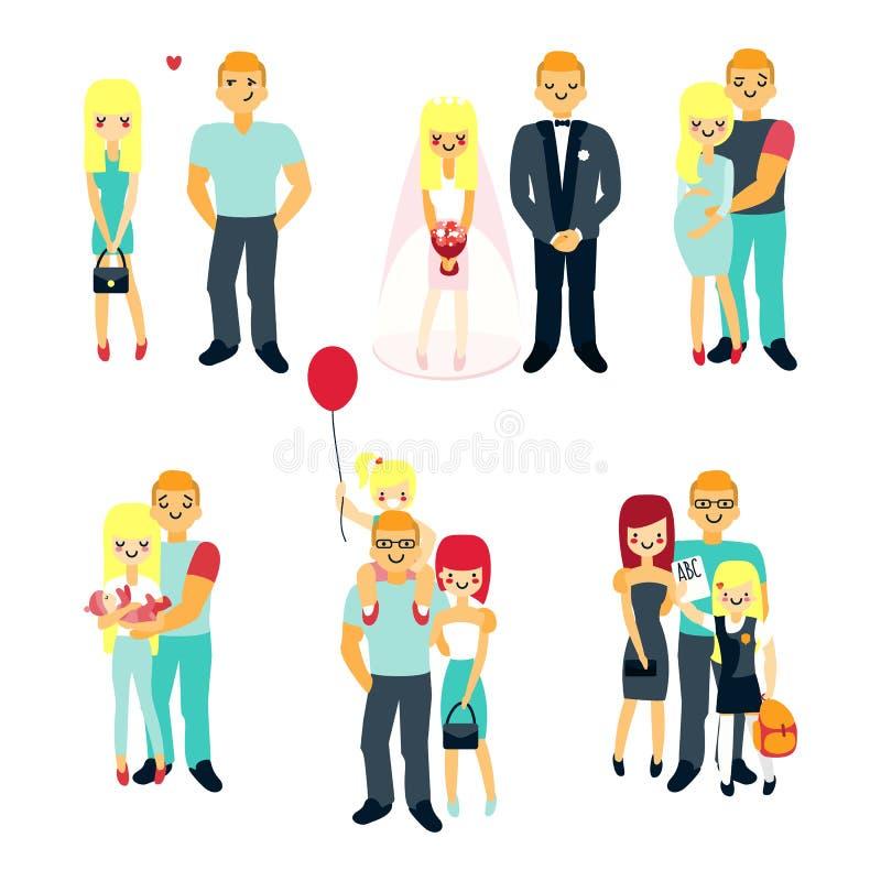 家庭生活概念海报阶段  传染媒介动画片在平的样式的人字符设计 第一个日期,婚姻 皇族释放例证