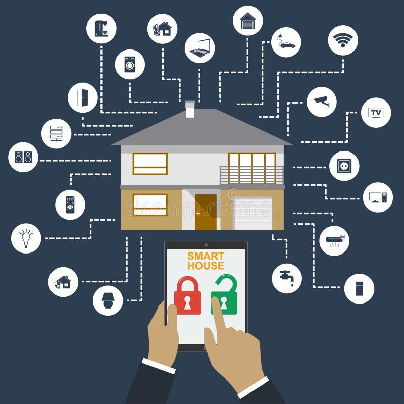 家庭聪明 聪明的房子技术系统的平的设计样式例证概念与统一使用的 库存例证