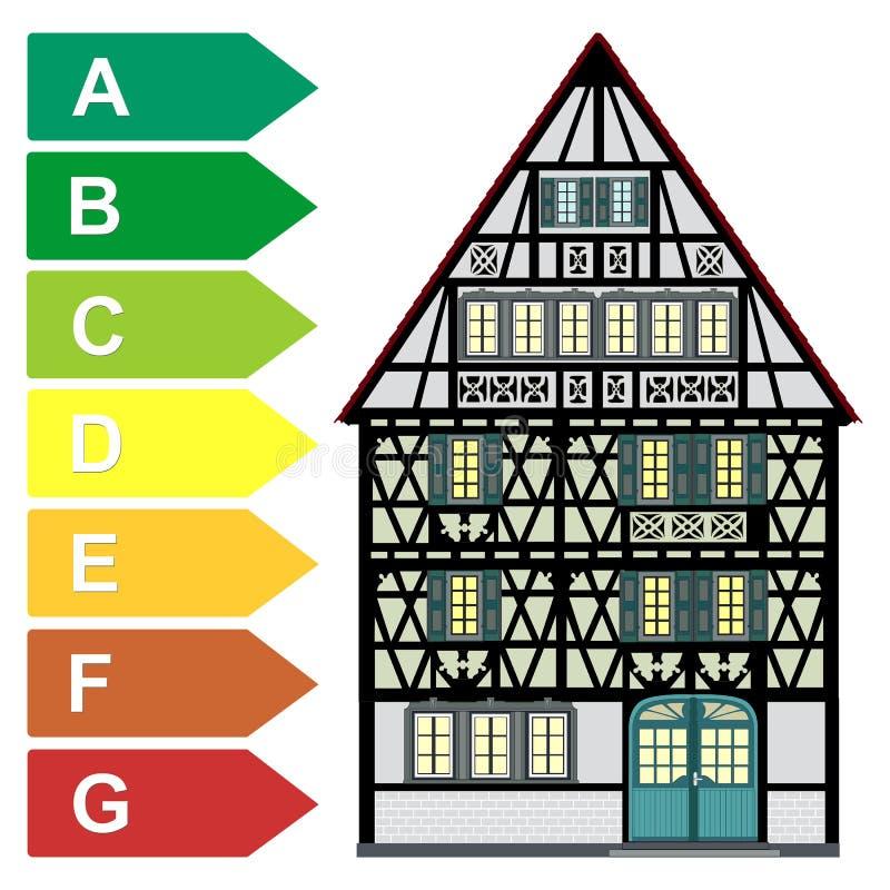 家庭能源使用审计的概念 皇族释放例证