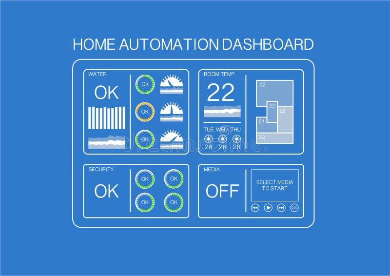 家庭自动化仪表板例子以控制水、室温、安全和媒介的平的设计 库存例证