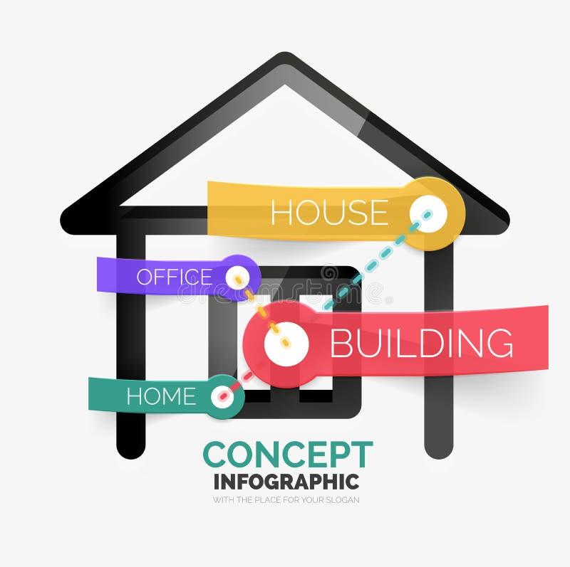 家庭象infographic概念,线型 向量例证