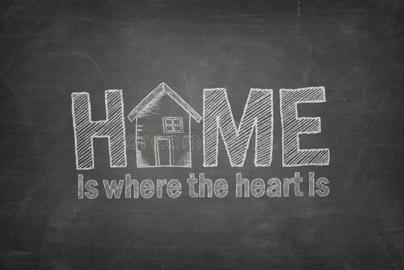 家是心脏是在黑板的地方文本概念 向量例证
