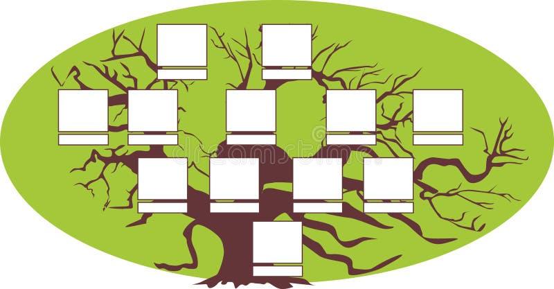家系树 也corel凹道例证向量 向量例证