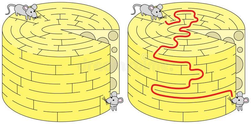容易的老鼠迷宫 向量例证