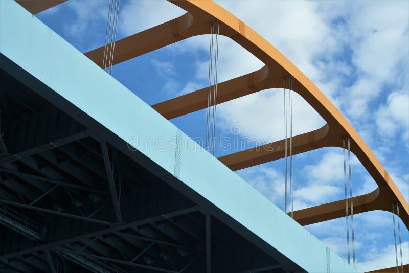 密尔沃基Hoan桥梁  库存照片