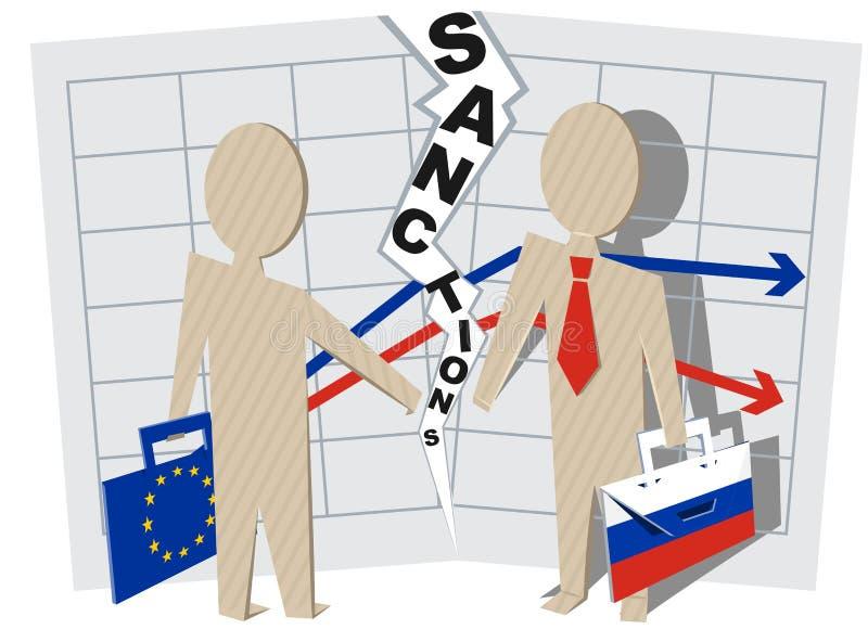 对俄罗斯的欧洲制裁 向量例证