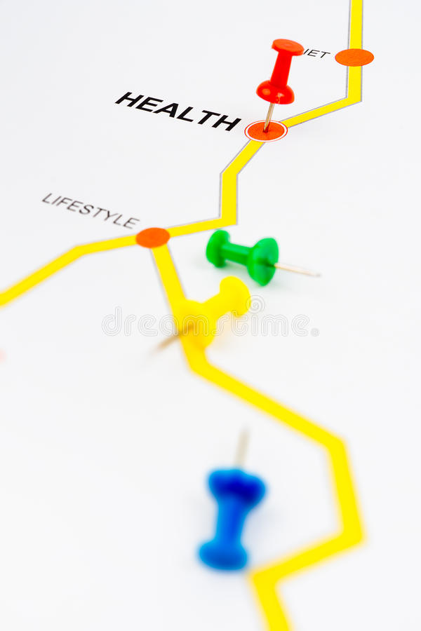 对健康概念的路线图 免版税库存照片
