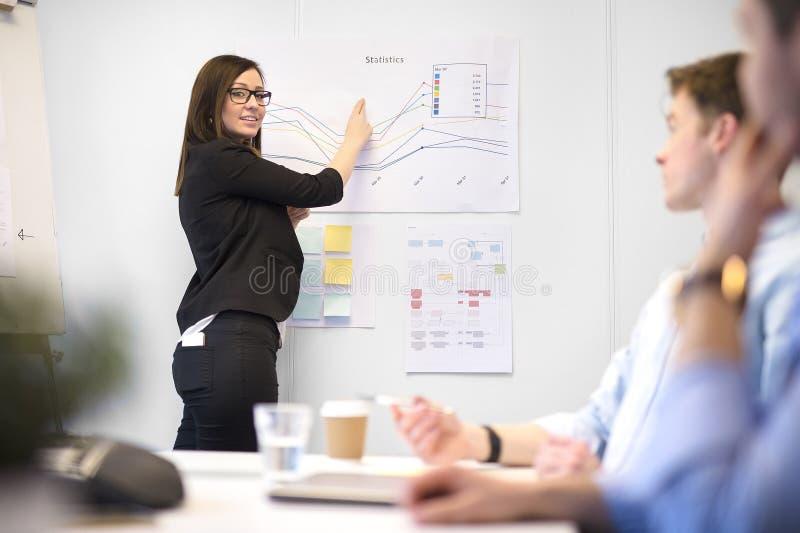 对公董事的女性专业解释的图表 库存照片