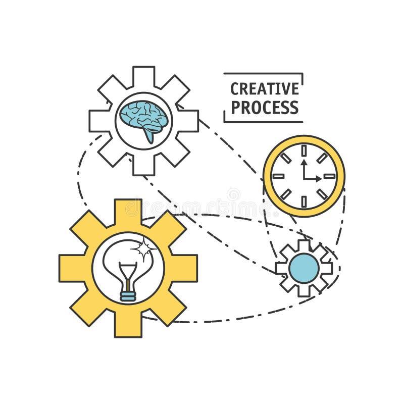 对创造性想象和创新的处理想法 向量例证