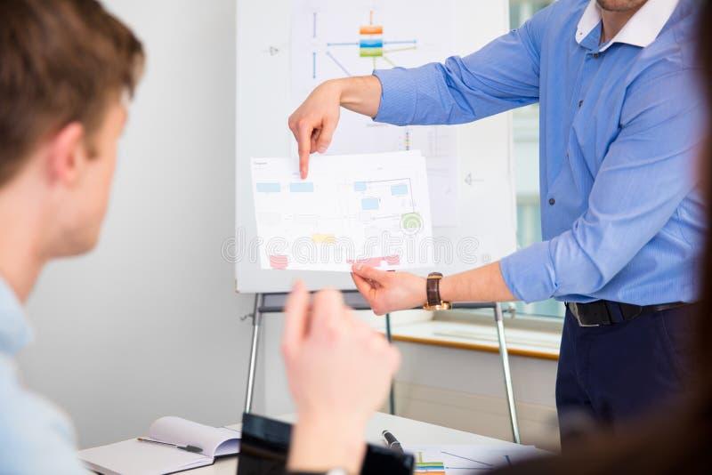 对工友的专业显示的图在办公室 免版税图库摄影