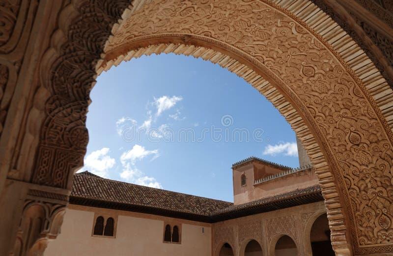对帕拉西奥在阿尔罕布拉的Nasrid宫殿的de科马雷斯的曲拱在格拉纳达,安大路西亚 免版税图库摄影