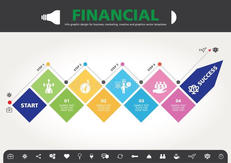 对成功模板现代信息图形设计的4步 向量例证