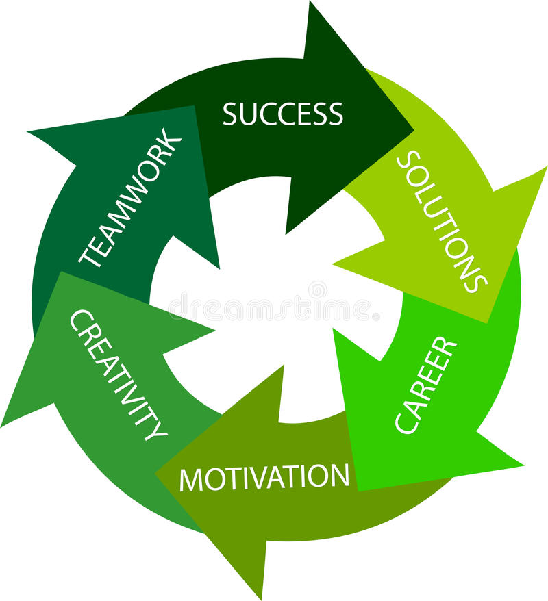 对方式的圈子绿色成功 库存例证