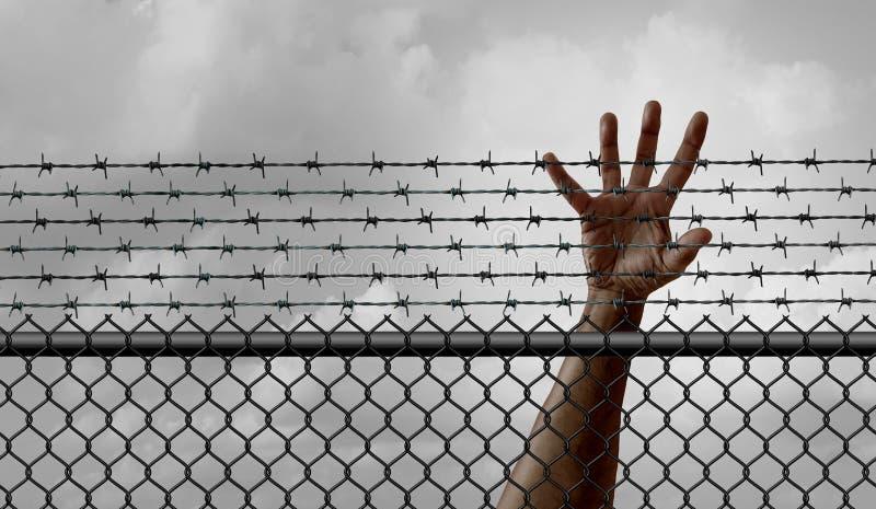 对移民的禁令 库存例证