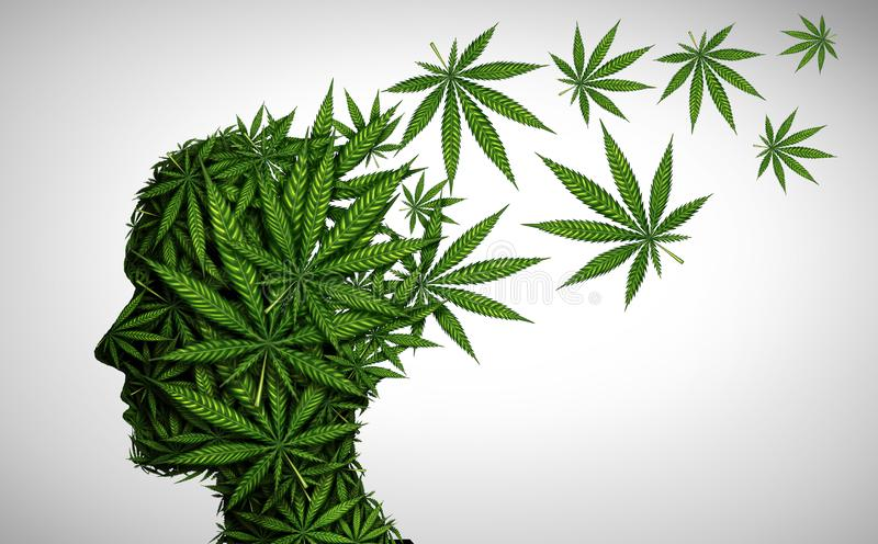 对脑子的大麻作用 向量例证