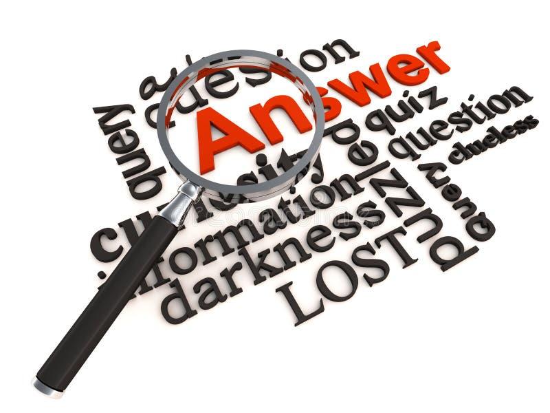 对许多问题的回答 向量例证