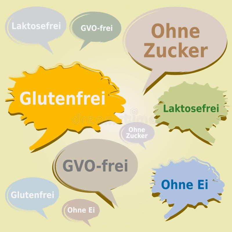 对话框标记食物变态反应原-面筋糖乳糖蛋GMO自由标签-德语 皇族释放例证