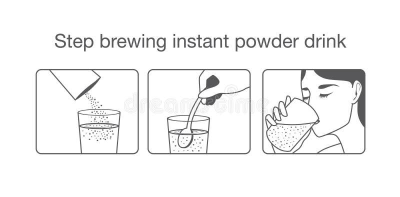 对酿造立即粉末饮料的步 向量例证