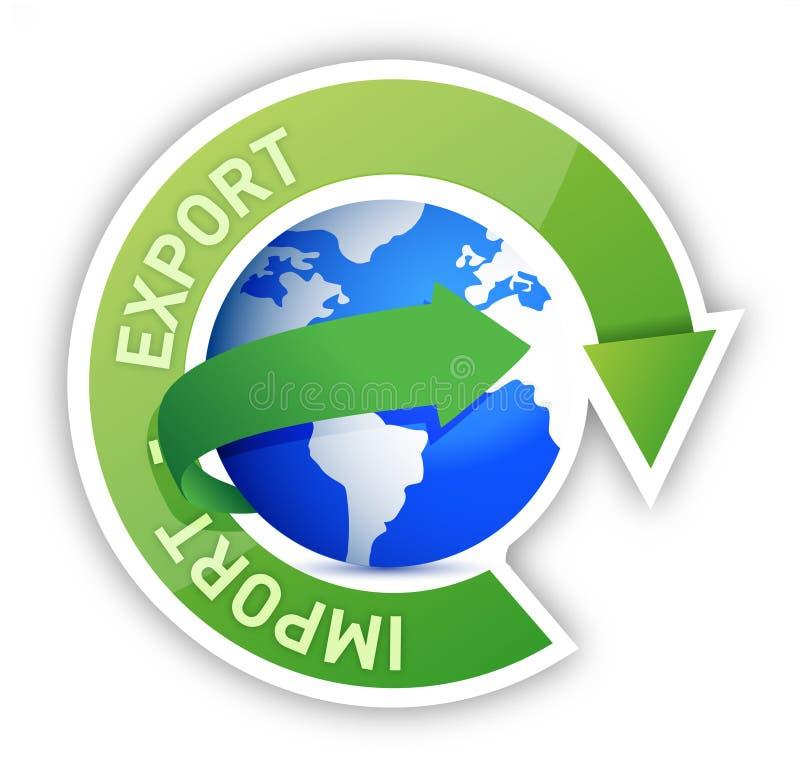导出和导入地球循环例证 库存例证