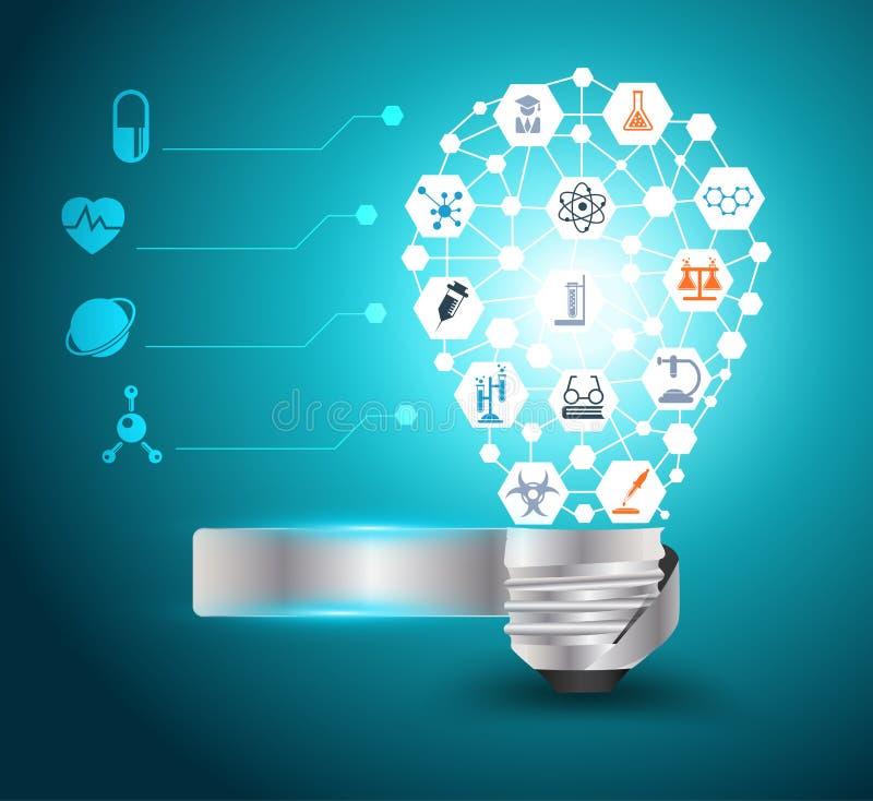 导航与化学和科学的电灯泡想法  皇族释放例证