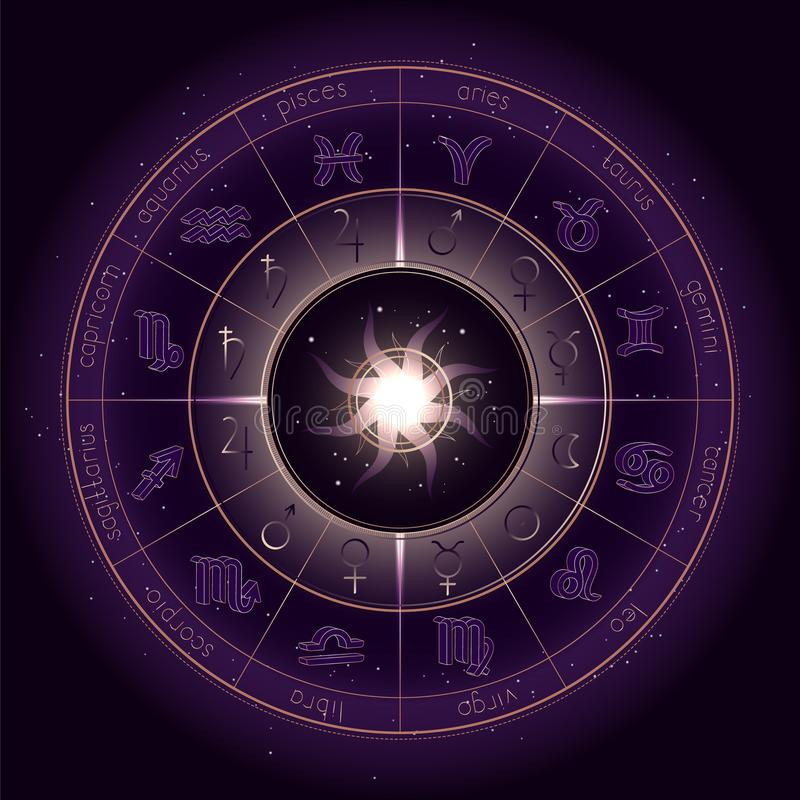导航与占星圈子、黄道带标志和图表占星术行星的例证在繁星之夜天空背景与 向量例证