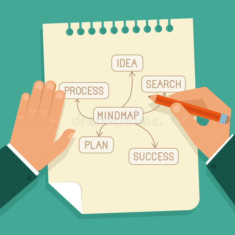 导航企业在平的样式的心智图概念 向量例证