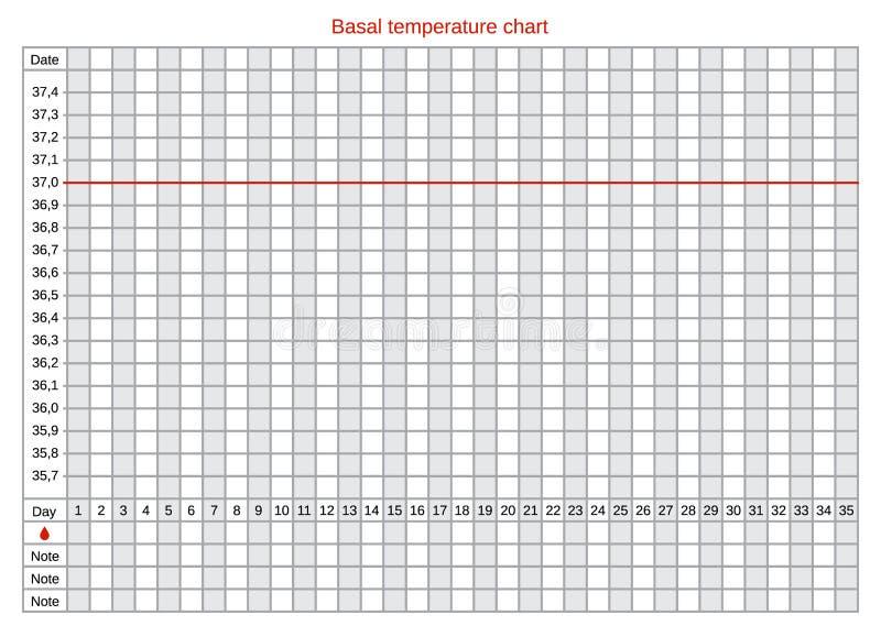 导航体温基础图在摄氏的 自动填充的日程表 皇族释放例证