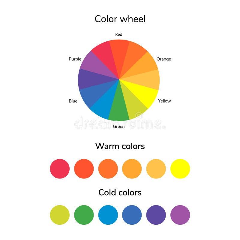 导航例证、infographics,三原色圆形图,温暖和冷的co 向量例证