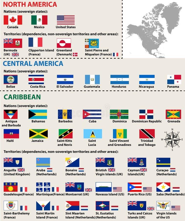 导航北部Americainclude中美洲和加勒比海国家被隔绝的旗子  向量例证