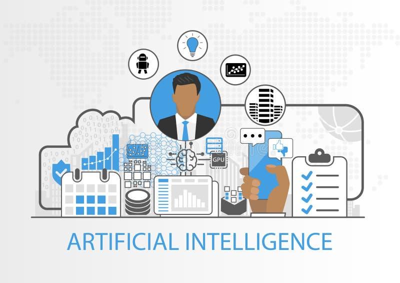导航商人和象背景人工智能概念的 向量例证