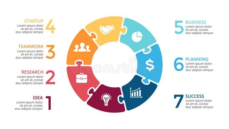 导航圈子infographic箭头的难题,周期图,曲线锯的图表,介绍图 与7的企业概念 向量例证
