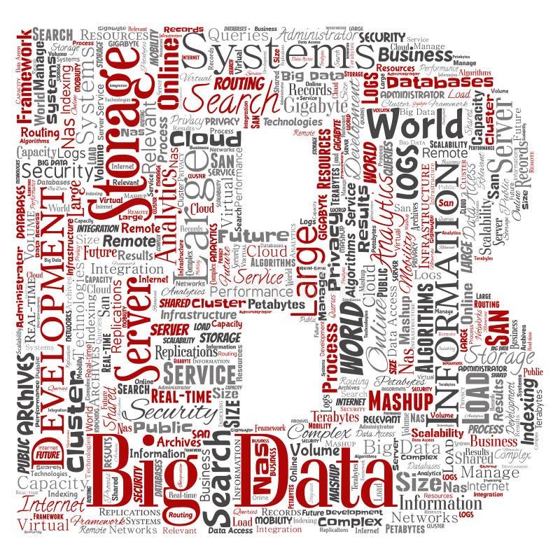 导航大数据大号存贮系统信件字体B 库存例证