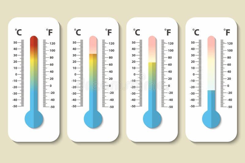 导航测量热、法线和寒冷在平的样式的摄氏和华氏气象学象温度计 设计 向量例证