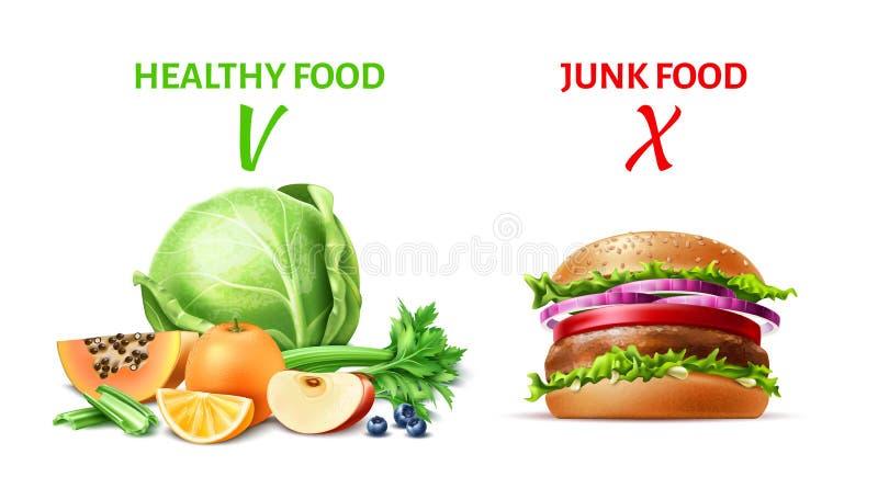 导航现实健康和垃圾食品概念 向量例证