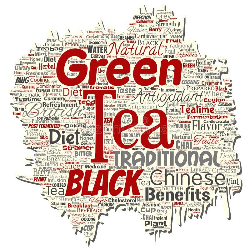 导航绿色或红茶饮料文化 向量例证