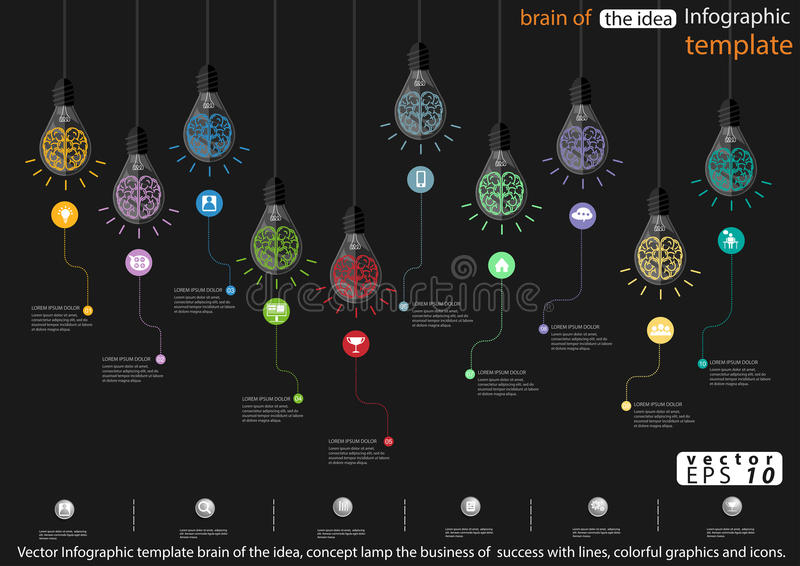 导航Infographic想法、概念灯事务与线的成功,五颜六色的图表和象的模板脑子 皇族释放例证