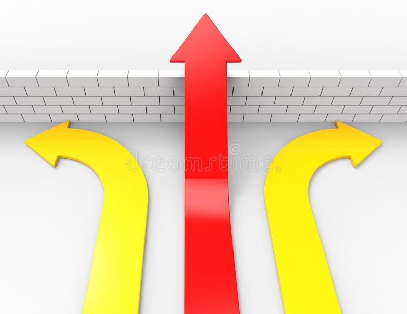 封锁成功的箭头代表克服的问题和 库存例证
