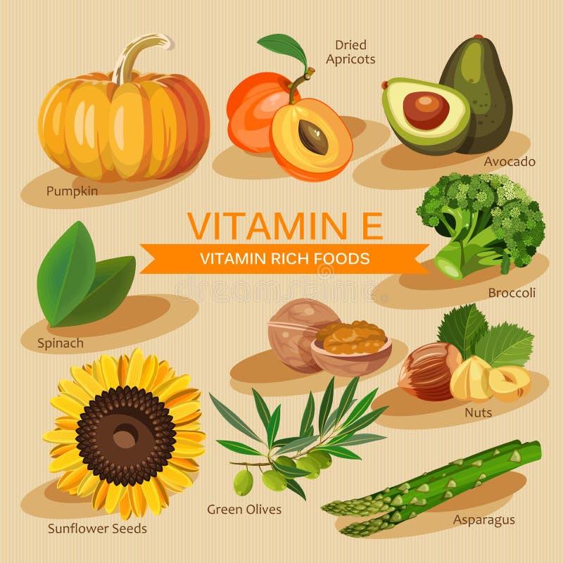 小组健康水果,菜,我维生素和矿物食物 传染媒介平的象图形设计 横幅倒栽跳水例证 皇族释放例证