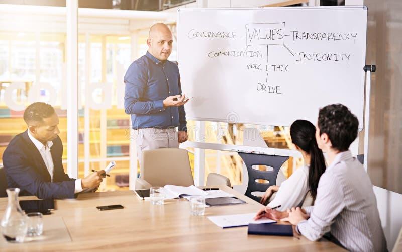 小组群策群力公司价值的商业主管在会议室 库存照片