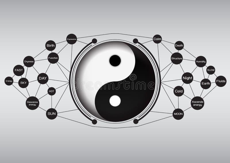 尹杨有技术摘要背景 向量例证