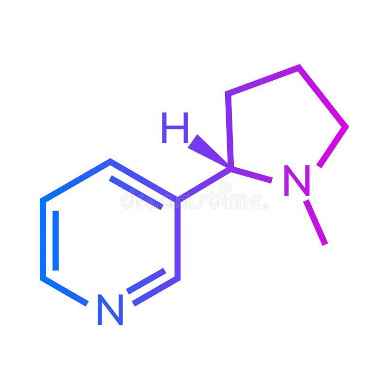 尼古丁化学式 向量例证