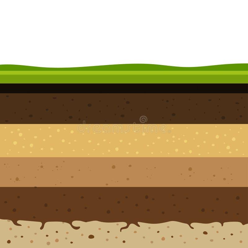 层土壤 向量例证